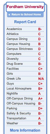 The Grades?
