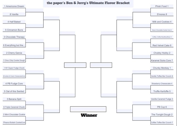 ben & jerry's bracket (2)