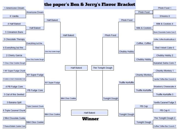 ben & jerry's bracket (3)